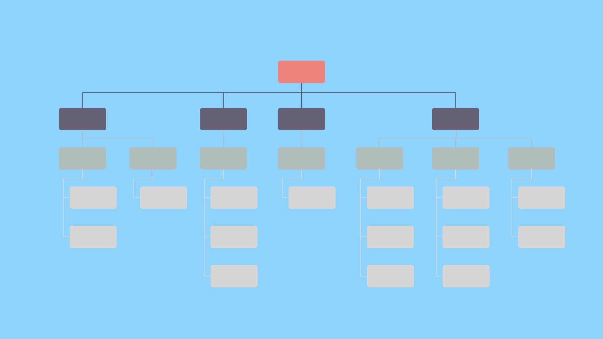 mobiele en website navigatie gids van Conversie Design.002