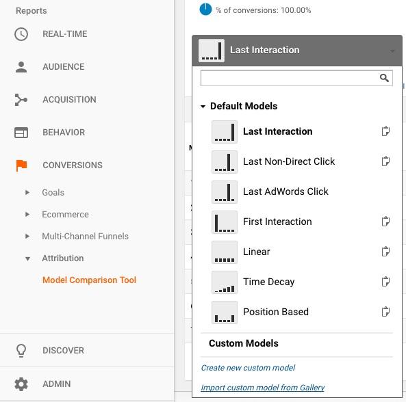 Standaard Attributiemodellen van Google Analytics - Conversie Design