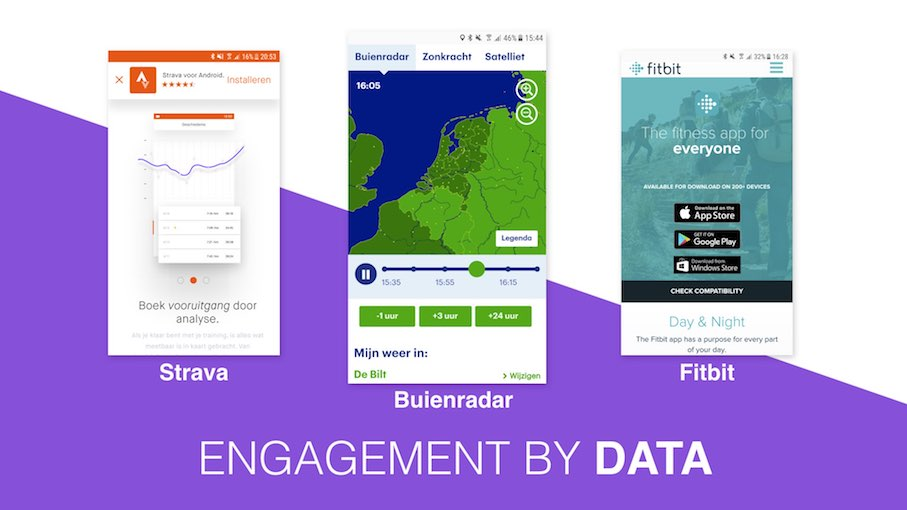 Conversie design - Engagement by Data