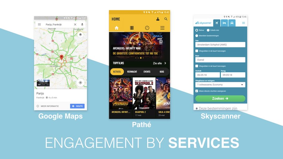 Conversie design - Engagement by Services